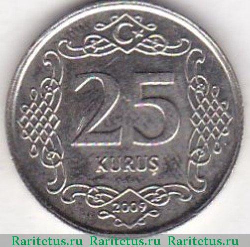 какие вышли юбилейные монеты